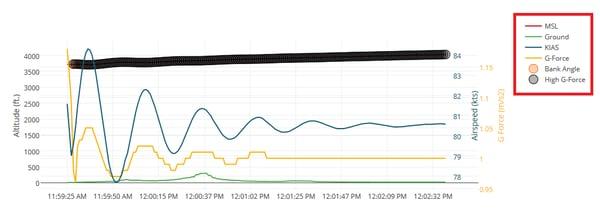 Debrief Graph