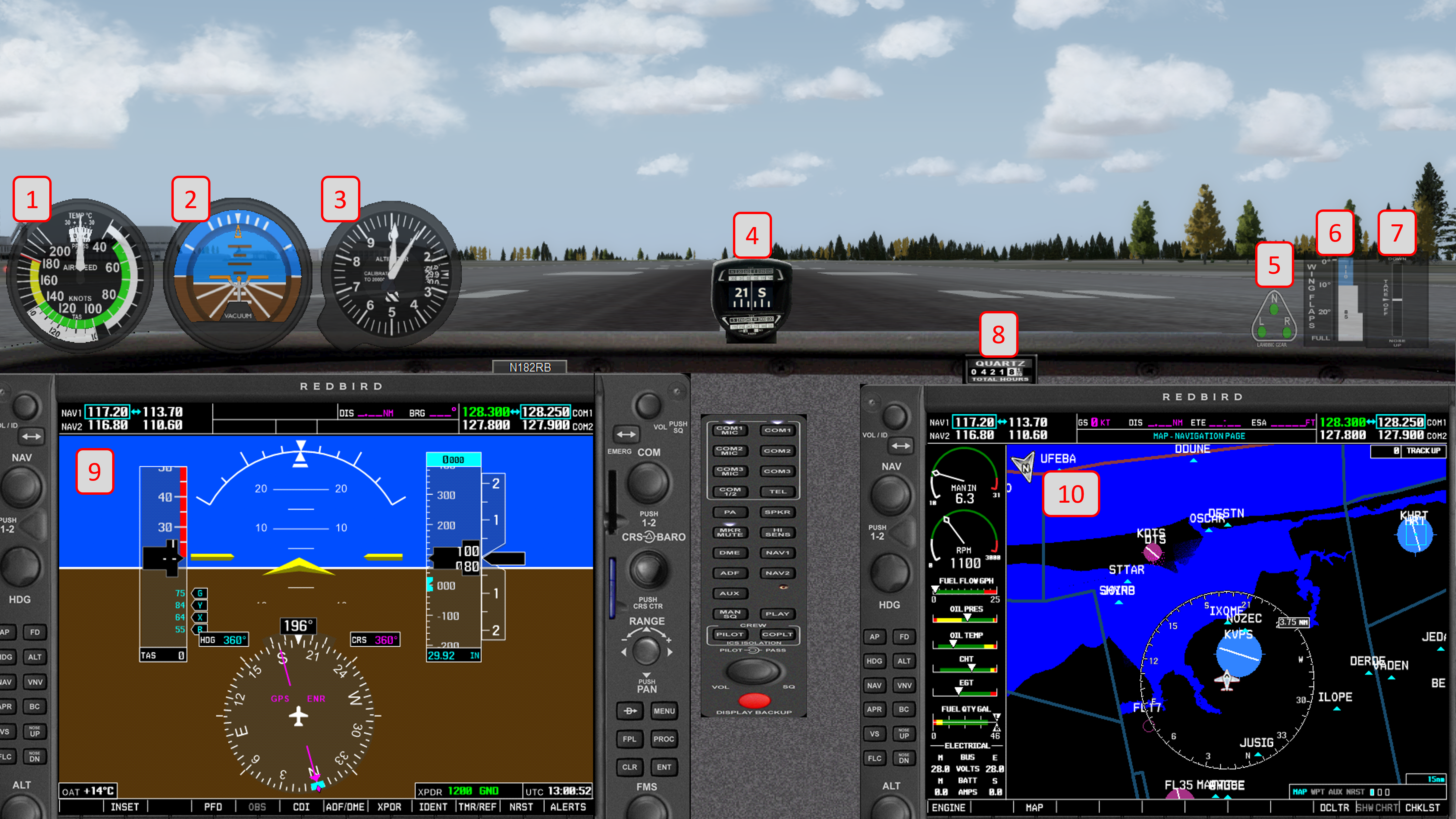 Redbird TD G1000 configuration, with number labels on each gauge/component