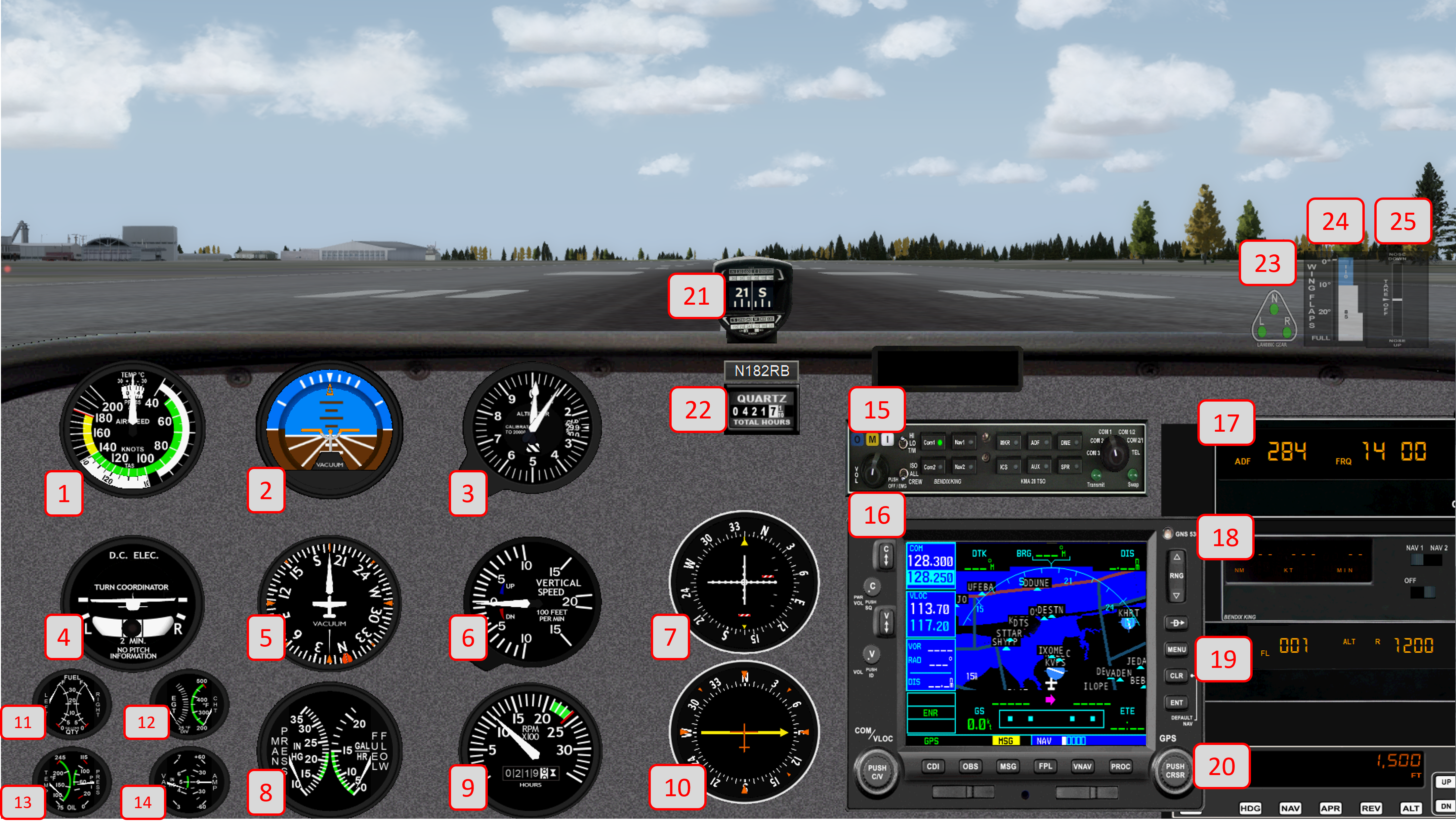 Redbird 6-pack avionics configuration, with number labels on each gauge